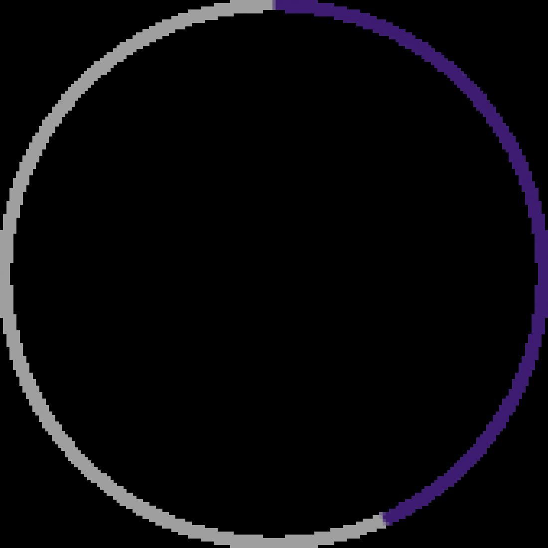 porcentaje4 (1)